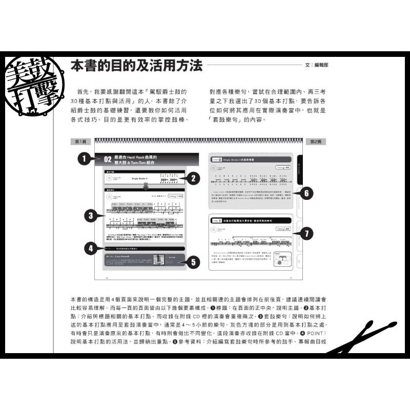 駕馭爵士鼓的30種基本打點與活用 附CD (9789866581359) 【美鼓打擊】